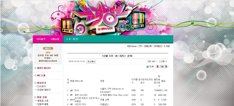 Music_Bank_Week_3_Chart