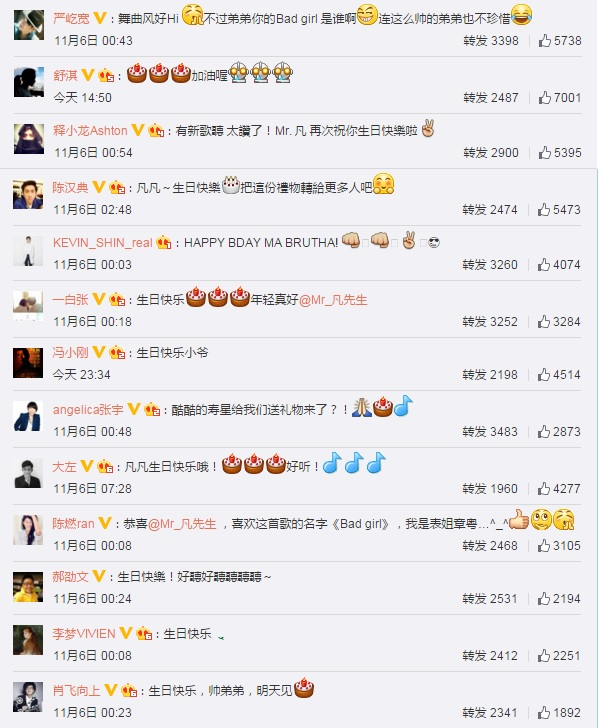 Celebrity Wishes for FanFan(5)